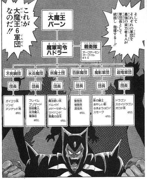 ダイの大冒険 2020 アニメ化 新作 再アニメ化 ゲーム化 魔王軍