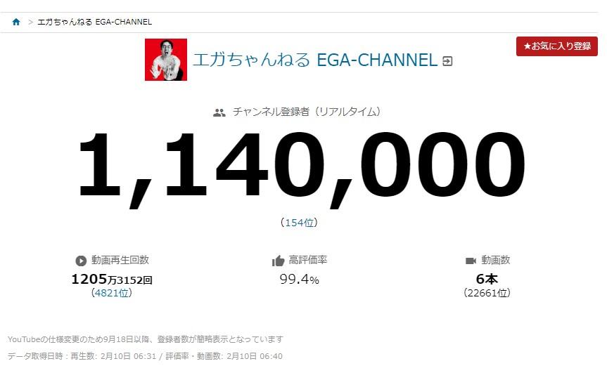 「エガちゃんねる EGA-CHANNEL」のYouTubeランキング