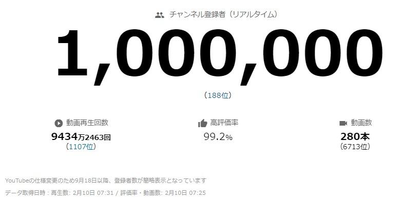 ユーチューバー 草彅チャンネルのYouTubeランキング