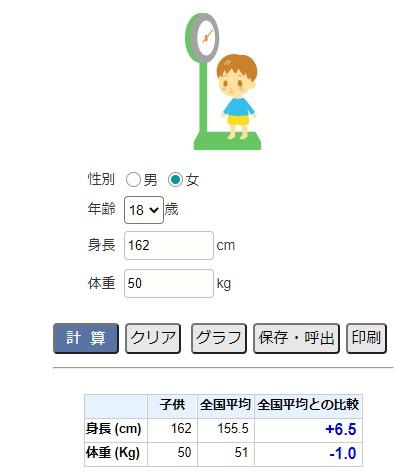子供の平均身長と平均体重
