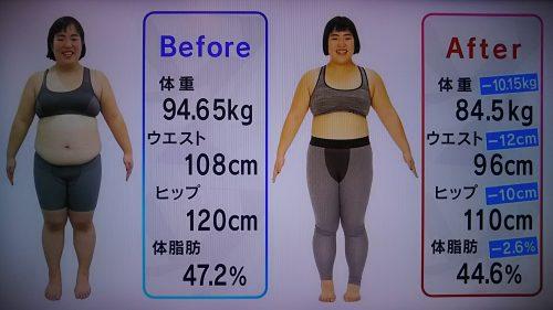 ゆりやんレトリィバァ 痩せてる ダイエット 体重 現在 岡部友